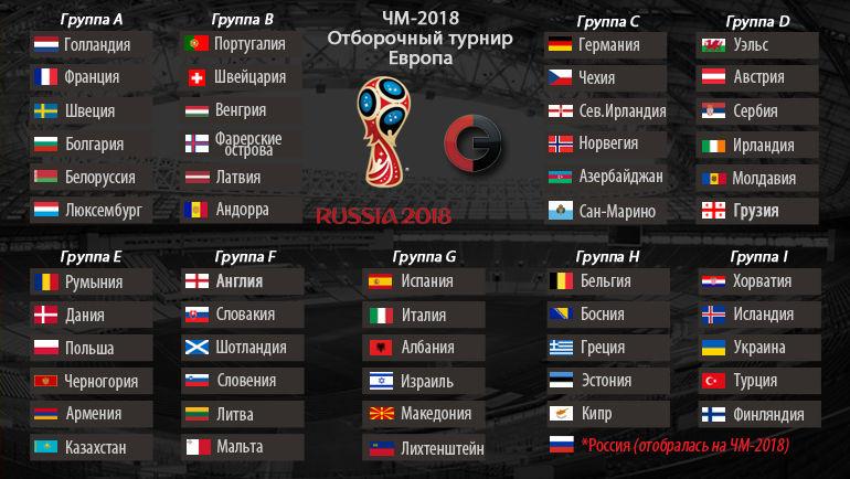Отборочные матчи 2016-2017 на чемпионат мира 2018 года